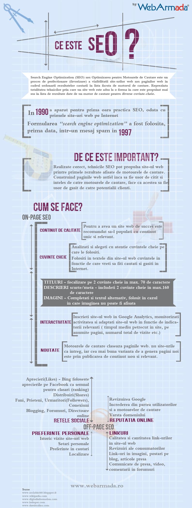 Infographic-ce-este-SEO